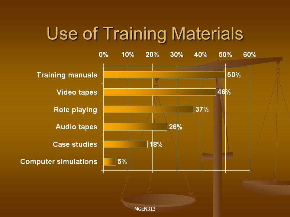 MGEN313 Use of Training Materials