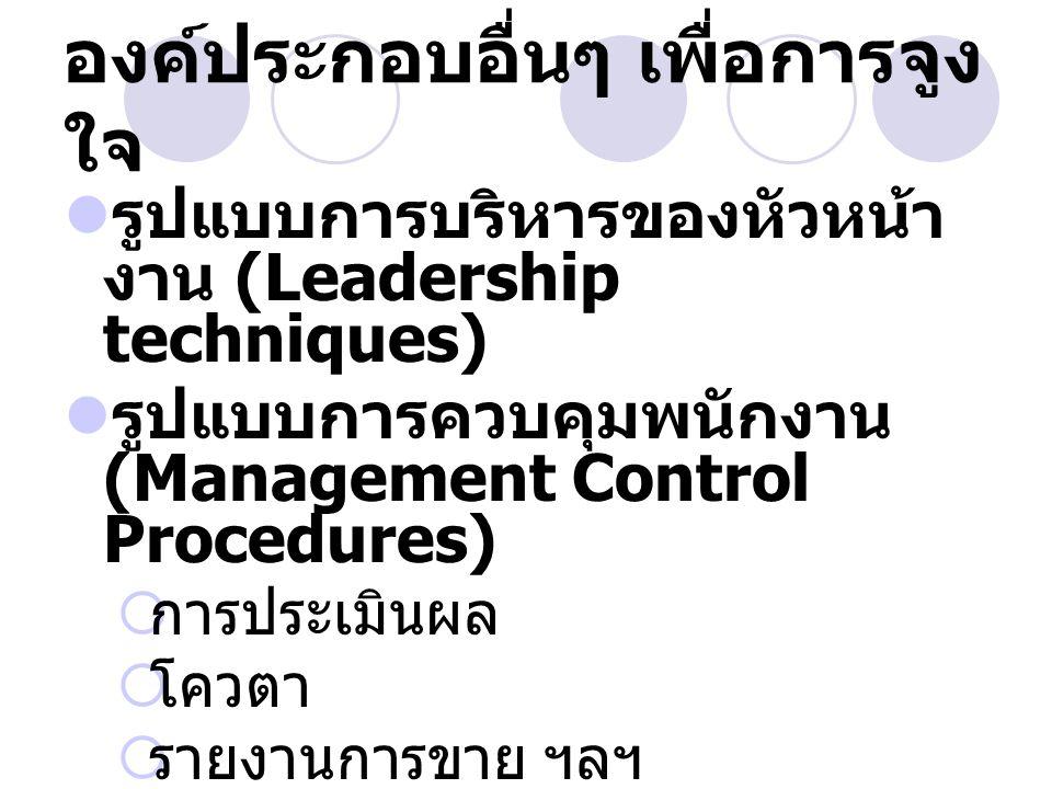 องค์ประกอบอื่นๆ เพื่อการจูง ใจ  รูปแบบการบริหารของหัวหน้า งาน (Leadership techniques)  รูปแบบการควบคุมพนักงาน (Management Control Procedures)  การป