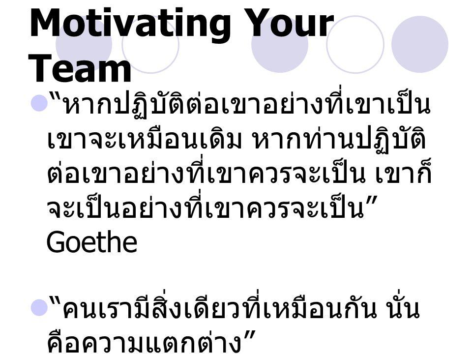 "Motivating Your Team  "" หากปฏิบัติต่อเขาอย่างที่เขาเป็น เขาจะเหมือนเดิม หากท่านปฏิบัติ ต่อเขาอย่างที่เขาควรจะเป็น เขาก็ จะเป็นอย่างที่เขาควรจะเป็น """