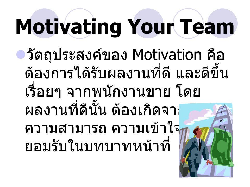  วัตถุประสงค์ของ Motivation คือ ต้องการได้รับผลงานที่ดี และดีขึ้น เรื่อยๆ จากพนักงานขาย โดย ผลงานที่ดีนั้น ต้องเกิดจาก ความสามารถ ความเข้าใจ และ ยอมร