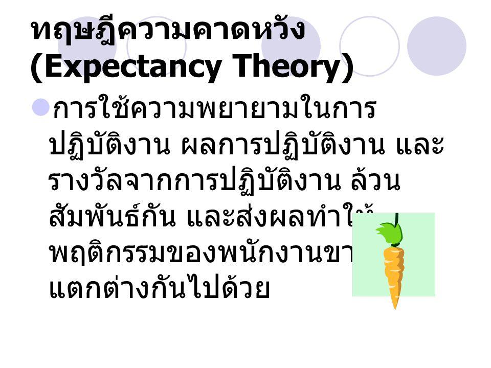 ทฤษฎีความคาดหวัง (Expectancy Theory)  การใช้ความพยายามในการ ปฏิบัติงาน ผลการปฏิบัติงาน และ รางวัลจากการปฏิบัติงาน ล้วน สัมพันธ์กัน และส่งผลทำให้ พฤติ