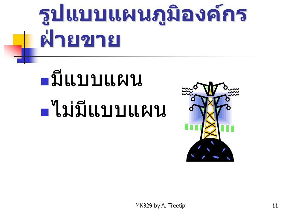 MK329 by A. Treetip11 รูปแบบแผนภูมิองค์กร ฝ่ายขาย  มีแบบแผน  ไม่มีแบบแผน