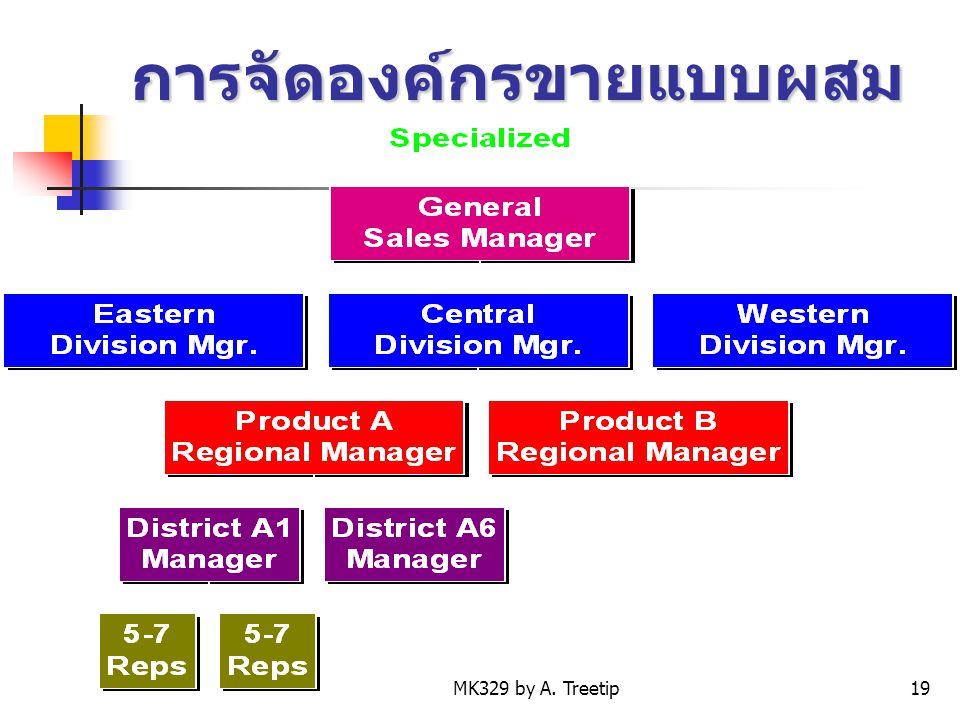 MK329 by A. Treetip19 การจัดองค์กรขายแบบผสม