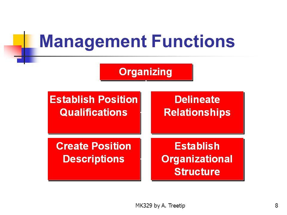 MK329 by A.Treetip9 ควรมีแผนภูมิองค์การ (Organization Chart) หรือไม่ ??.