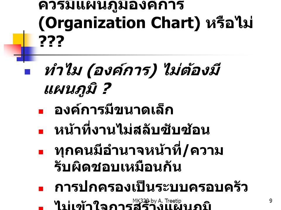 MK329 by A. Treetip9 ควรมีแผนภูมิองค์การ (Organization Chart) หรือไม่ ???  ทำไม ( องค์การ ) ไม่ต้องมี แผนภูมิ ?  องค์การมีขนาดเล็ก  หน้าที่งานไม่สล