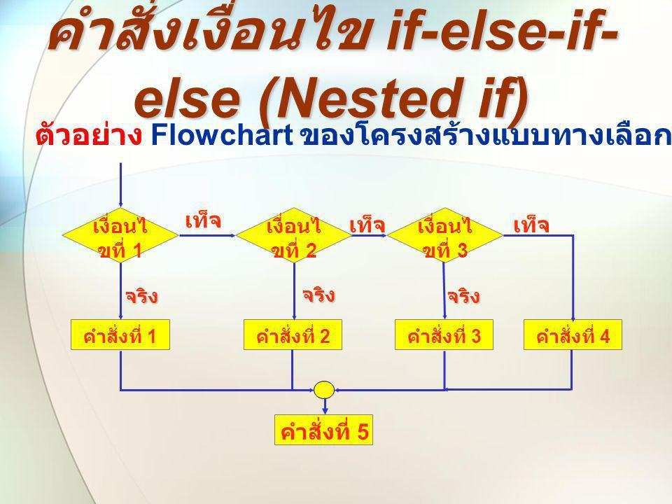 คำสั่งเงื่อนไข if-else-if- else (Nested if) ตัวอย่าง Flowchart ของโครงสร้างแบบทางเลือก nested if เงื่อนไ ขที่ 1 เท็จ คำสั่งที่ 1 จริง คำสั่งที่ 5 คำสั