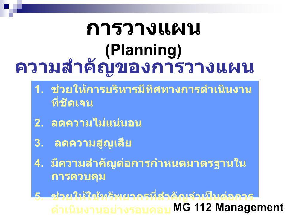 MG 112 Management การวางแผน (Planning) ความสำคัญของการวางแผน 1. ช่วยให้การบริหารมีทิศทางการดำเนินงาน ที่ชัดเจน 2. ลดความไม่แน่นอน 3. ลดความสูญเสีย 4.