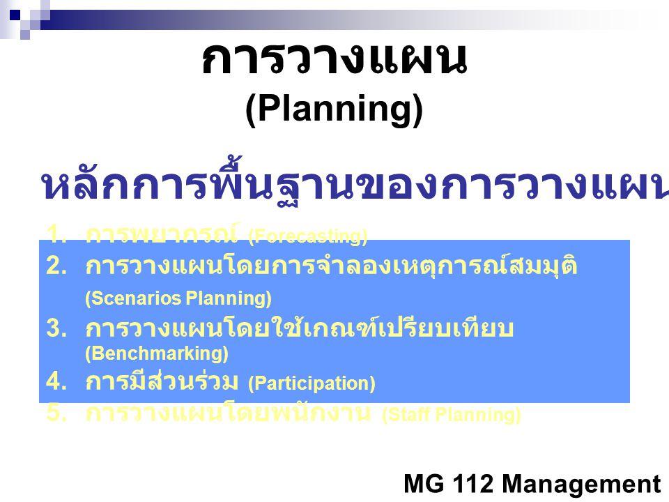 MG 112 Management การวางแผน (Planning) หลักการพื้นฐานของการวางแผนที่ดี 1. การพยากรณ์ (Forecasting) 2. การวางแผนโดยการจำลองเหตุการณ์สมมุติ (Scenarios P