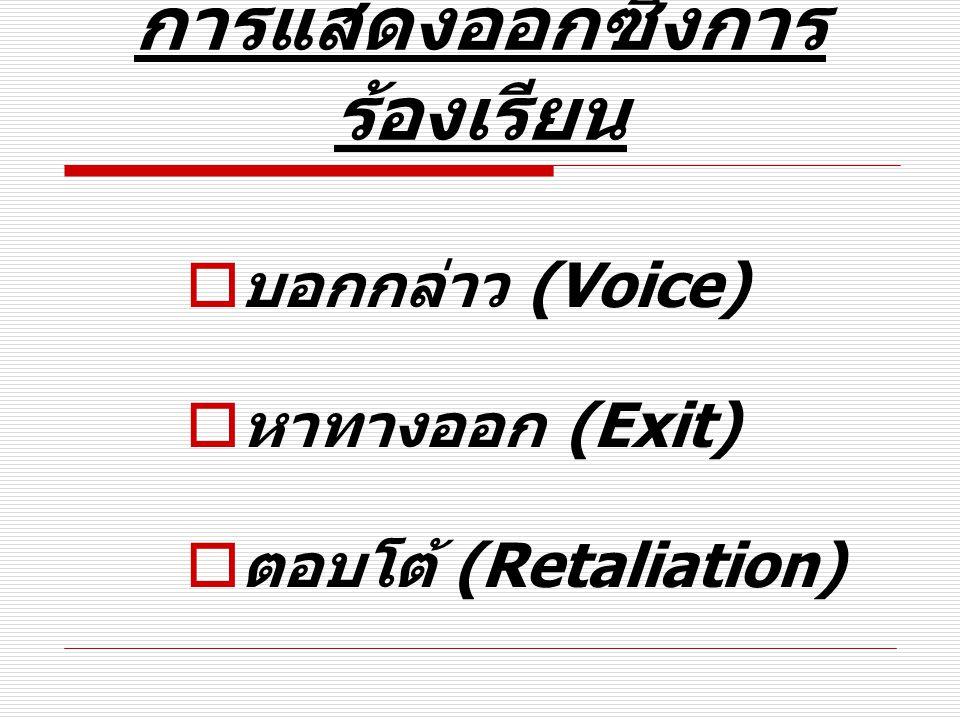 การแสดงออกซึ่งการ ร้องเรียน  บอกกล่าว (Voice)  หาทางออก (Exit)  ตอบโต้ (Retaliation)