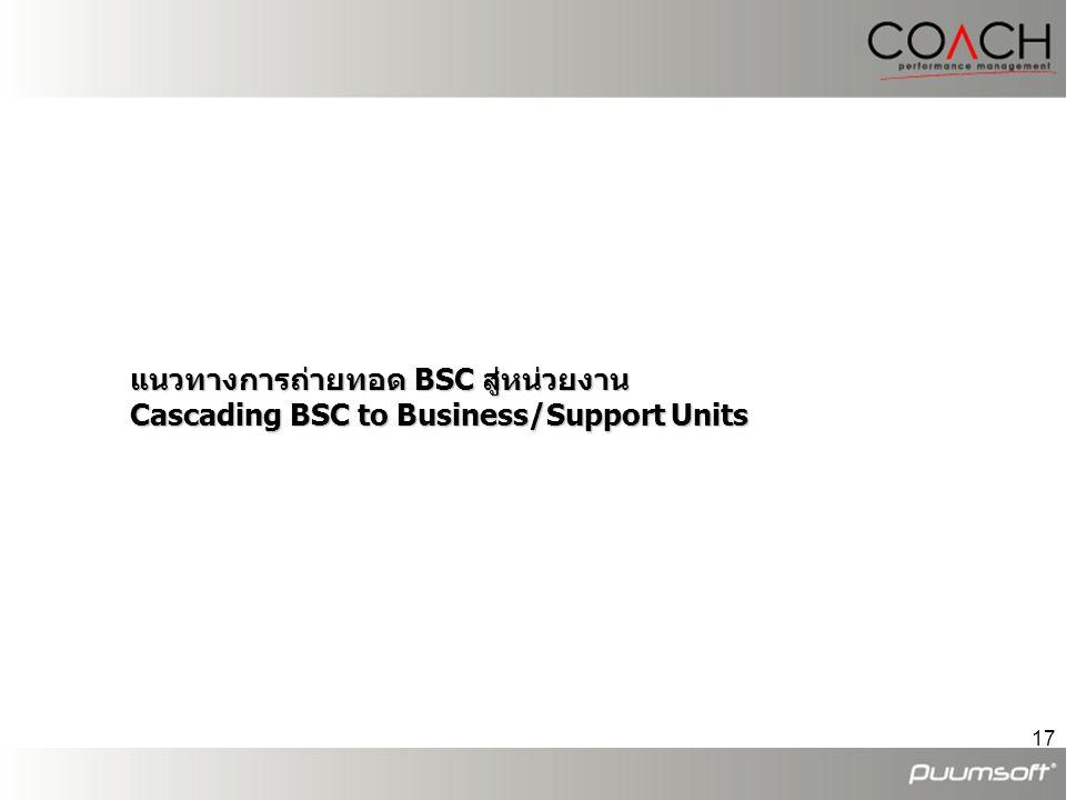 17 แนวทางการถ่ายทอด BSC สู่หน่วยงาน Cascading BSC to Business/Support Units