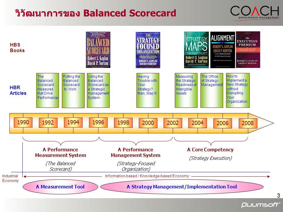 3 วิวัฒนาการของ Balanced Scorecard 1990 1992 19941996 1998 200020022004 2006 A Performance Management System (Strategy-Focused Organization) A Core Co