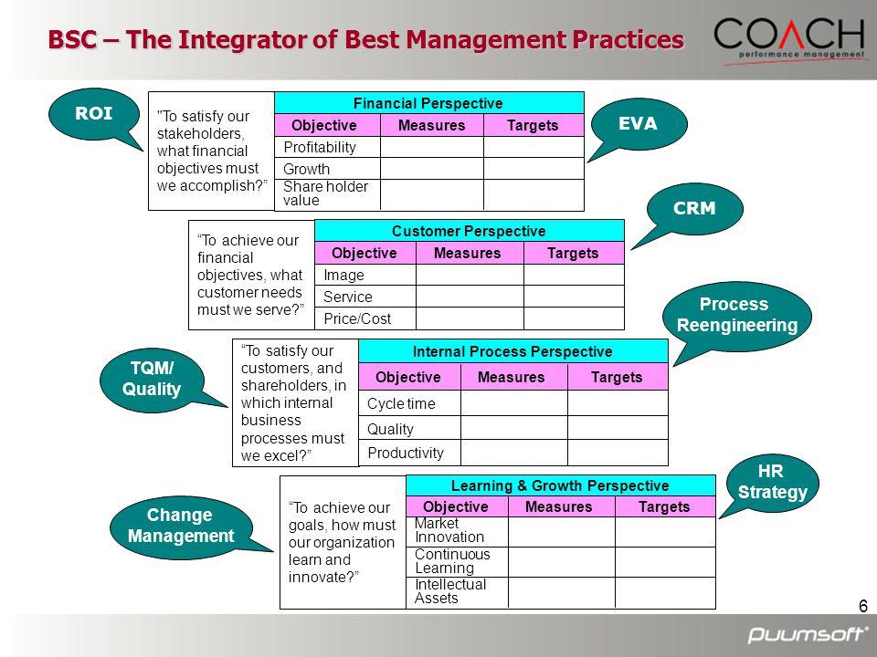 7 Strategy-Focused Organization Best Practices Framework (SFO) เป็น กรอบแนวคิดที่องค์กรที่ประสบความสำเร็จอย่างต่อเนื่องจากการใช้ Balanced Scorecard ยึดเป็นแนวทางปฏิบัติ (Best Practices) ในการดำเนินยุทธศาสตร์ จนได้รางวัล Balanced Scorecard Hall of Fame โดยความสำเร็จของดำเนิน ยุทธศาสตร์ต้องอาศัยการเชื่อมโยงองค์ประกอบ 4 ด้านคือ ยุทธศาสตร์ องค์กร บุคลากร และระบบการบริหารจัดการ ให้สอดคล้องและไปในทิศทางเดียวกัน ของภายใต้การนำของ ผู้นำองค์กร The successful execution of strategy requires the successful alignment of four components: the strategy, the organization, the employees, and the management system, under the guiding hand of executive leadership.