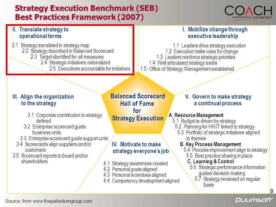 9 Strategy Execution Benchmark (SEB) Best Practices Framework (2007) 1.1 Leaders drive strategy execution 1.2 Executive make case for change 1.3 Leade