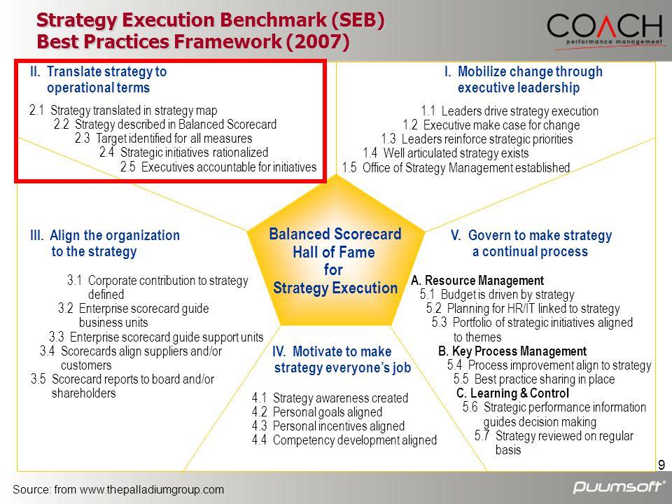 10 1.ทบทวนวิสัยทัศน์ พันธกิจ กลยุทธ์ และ แผนงาน/โครงการ ขององค์กร 2.กำหนดประเด็นกลยุทธ์ (Strategic Themes) 3.กำหนด/เลือก BSC Architecture 4.กำหนด/เลือก โครงสร้างมาตรฐาน (ต้นแบบ) ในการจัดกลุ่มเป้าประสงค์เพื่อการ พัฒนาแผนผังกลยุทธ์ (Strategy Map Template) 5.พัฒนาแผนผังกลยุทธ์ตามประเด็นกลยุทธ์ (Linked Strategic Objectives) 6.พัฒนา Balanced Scorecard ขององค์กร (Objectives + Measures) 7.กำหนดค่าเป้าหมายให้กับตัวชี้วัดทุกตัวใน Scorecard 8.Map แผนงาน/โครงการ เข้ากับเป้าประสงค์เชิงกลยุทธ์ 9.กำหนดผู้รับผิดชอบ หมายเหตุ – ขั้นตอนที่ 5-9 เป็นขั้นตอนในหลักการที่ 2 ของ SFO (SEB) ขั้นตอนในการพัฒนา BSC สำหรับองค์กร