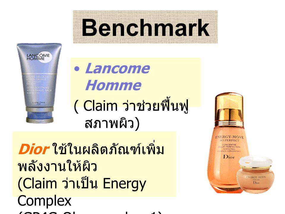 Benchmark •Lancome Homme ( Claim ว่าช่วยฟื้นฟู สภาพผิว ) Dior ใช้ในผลิตภัณฑ์เพิ่ม พลังงานให้ผิว (Claim ว่าเป็น Energy Complex (GP4G-Oleocomplexe1)