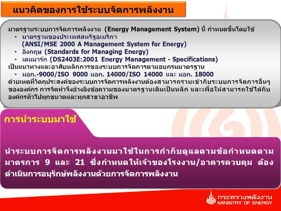 มาตรฐานระบบการจัดการพลังงาน (Energy Management System) นี้ กำหนดขึ้นโดยใช้ • มาตรฐานของประเทศสหรัฐอเมริกา (ANSI/MSE 2000 A Management System for Energ
