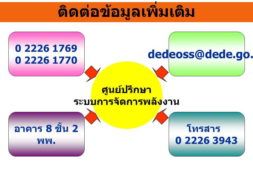 ศูนย์ปรึกษา ระบบการจัดการพลังงาน dedeoss@dede.go.th อาคาร 8 ชั้น 2 พพ. โทรสาร 0 2226 3943 0 2226 1769 0 2226 1770 ติดต่อข้อมูลเพิ่มเติม