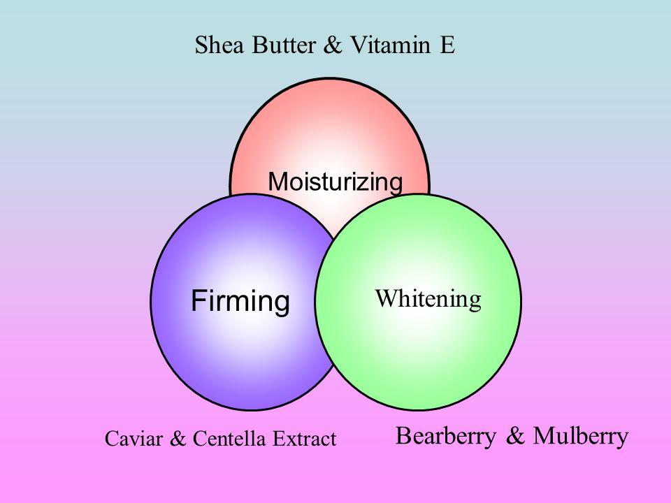 Butyrospermum Parkii (Shea Butter) สารสกัดจากต้น Mangifolia Tree Nuts มีคุณสมบัติให้ความชุ่มชื้นแก่ผิว ปกป้อง ผิวจากความร้อนและแสงแดด ลดความ หยาบกร้าน พร้อมคืนความเนียนเรียบ นุ่มละมุนผิว Moisturizing