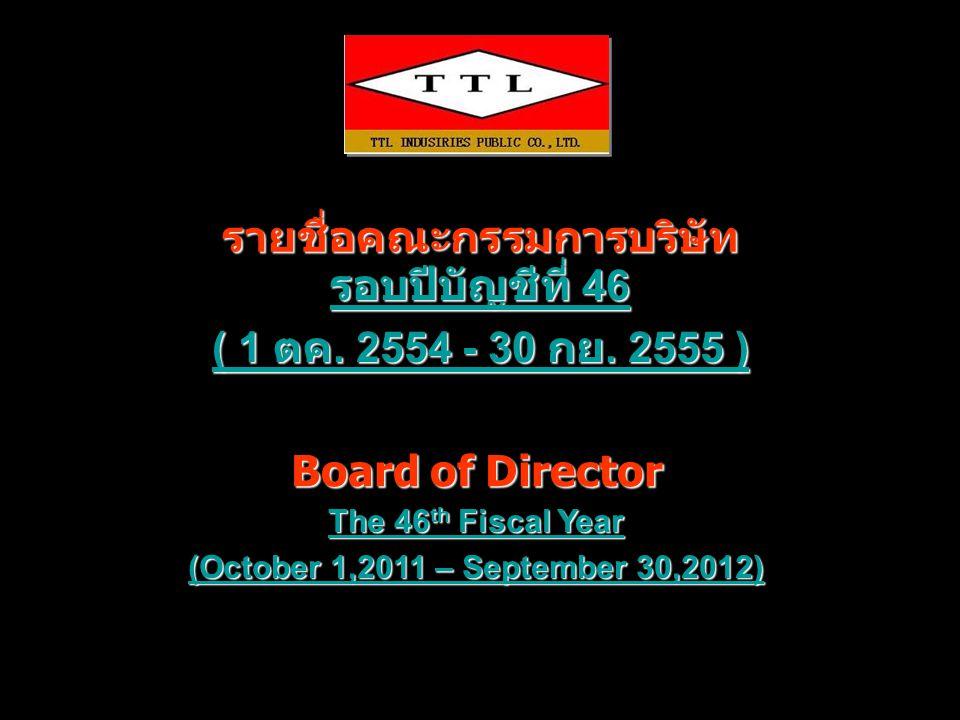 รอบปีบัญชีที่ 46 รอบปีบัญชีที่ 46 ( 1 ตค. 2554 - 30 กย. 2555 ) ( 1 ตค. 2554 - 30 กย. 2555 ) รายชื่อคณะกรรมการบริษัท Board of Director Board of Directo