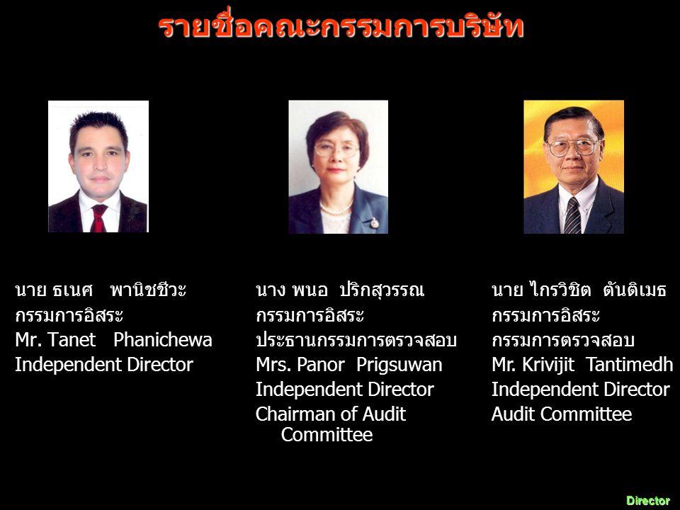 นาย ธเนศ พานิชชีวะ กรรมการอิสระ Mr. Tanet Phanichewa Independent Director นาง พนอ ปริกสุวรรณ กรรมการอิสระ ประธานกรรมการตรวจสอบ Mrs. Panor Prigsuwan In