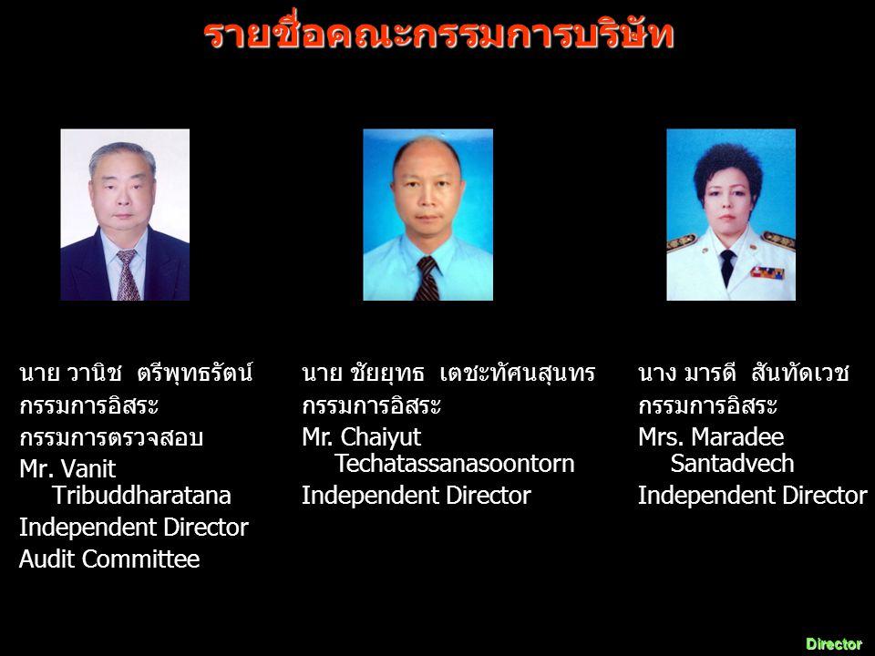 รายชื่อคณะกรรมการบริษัท นาย วานิช ตรีพุทธรัตน์ กรรมการอิสระ กรรมการตรวจสอบ Mr. Vanit Tribuddharatana Independent Director Audit Committee นาย ชัยยุทธ