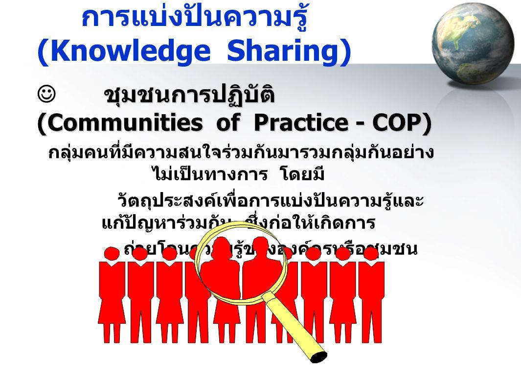 การแบ่งปันความรู้ (Knowledge Sharing) ชุมชนการปฏิบัติ (Communities of Practice - COP)  ชุมชนการปฏิบัติ (Communities of Practice - COP) กลุ่มคนที่มีคว