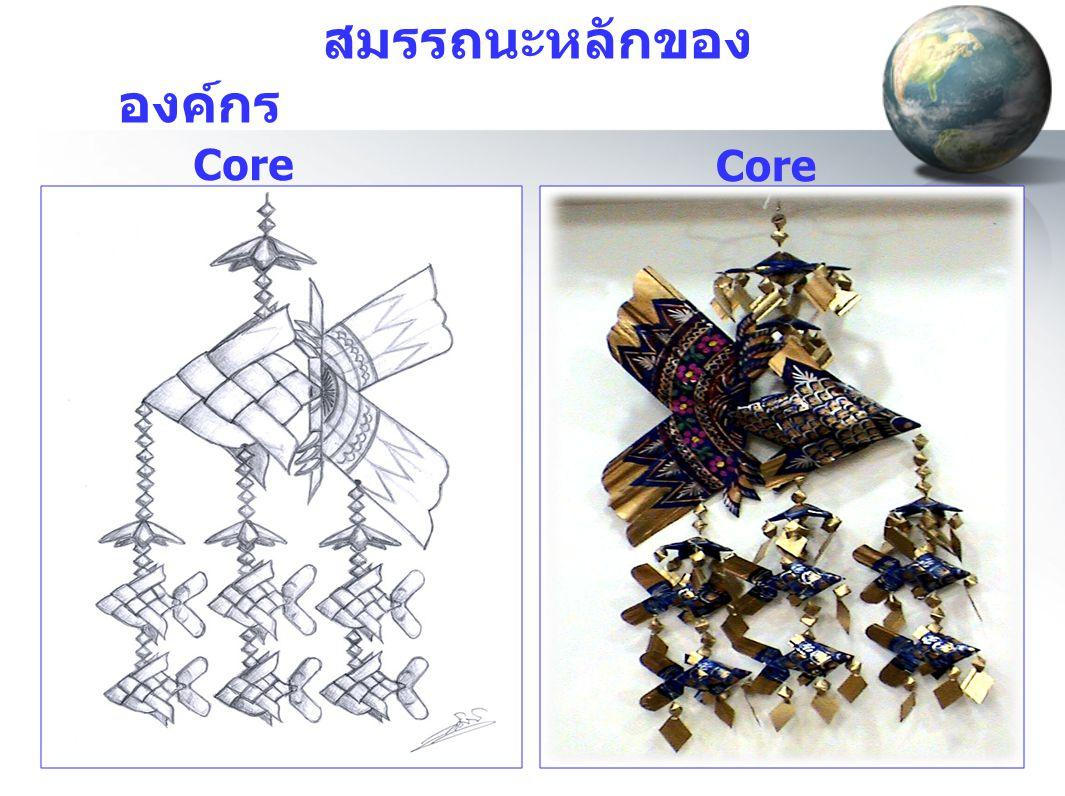 สมรรถนะหลักของ องค์กร Core Knowledge Core Competency