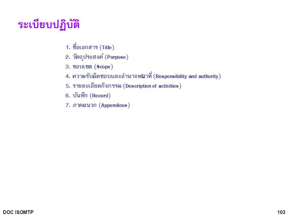 103DOC ISOMTP ระเบียบปฏิบัติ 1. ชื่อเอกสาร (Title) 2. วัตถุประสงค์ (Purpose) 3. ขอบเขต (Scope) 4. ความรับผิดชอบและอำนาจหน้าที่ (Responsibility and aut