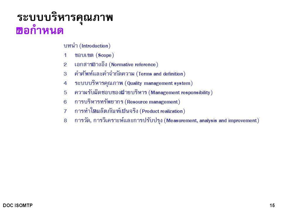 15DOC ISOMTP ระบบบริหารคุณภาพ ข้อกำหนด บทนำ (Introduction) 1 ขอบเขต (Scope) 2 เอกสารอ้างอิง (Normative reference) 3 คำศัพท์และคำจำกัดความ (Terms and d