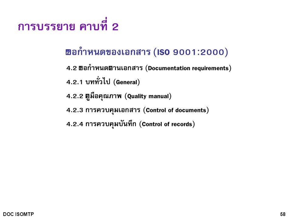 58DOC ISOMTP การบรรยาย คาบที่ 2 ข้อกำหนดของเอกสาร (ISO 9001:2000) 4.2 ข้อกำหนดด้านเอกสาร (Documentation requirements) 4.2.1 บททั่วไป (General) 4.2.2 ค