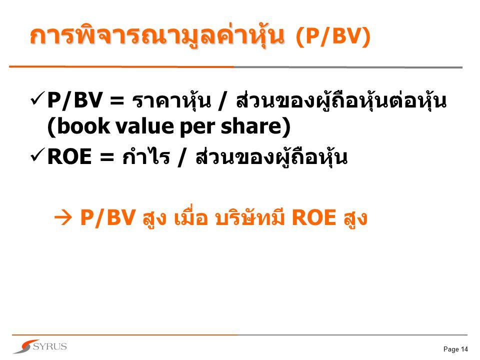 Page 14 การพิจารณามูลค่าหุ้น การพิจารณามูลค่าหุ้น (P/BV)  P/BV = ราคาหุ้น / ส่วนของผู้ถือหุ้นต่อหุ้น (book value per share)  ROE = กำไร / ส่วนของผู้ถือหุ้น  P/BV สูง เมื่อ บริษัทมี ROE สูง