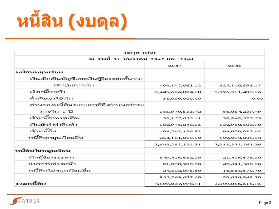 Page 19 เอกสารประกอบการเปิดบัญชี  สำเนาบัตรประจำตัวประชน / ใบสำคัญคนต่างด้าว / บัตรประจำตัวข้าราชการ ( รับรองสำเนาถูกต้อง )  สำเนาทะเบียนบ้าน ( รับรองสำเนาถูกต้อง )  สำเนาบัตรประจำตัวผู้เสียภาษี ( รับรองสำเนา ถูกต้อง )  สำเนาบัญชีเงินฝากธนาคารในปัจจุบันย้อนหลังไป 6 เดือน ( รับรองสำเนาถูกต้อง )  สำเนาบัญชีเงินฝากธนาคาร / สำเนา Bank Statement หน้าที่มีชื่อและเลขที่บัญชี ( กรณีใช้ (ATS) ( รับรองสำเนาถูกต้อง )  สำเนาเอกสารแสดงเงินเดือนหรือรายได้ ( รับรอง สำเนาถูกต้อง )