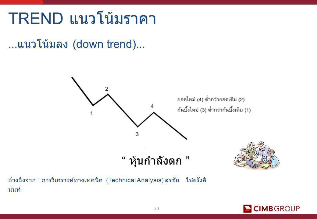 """23 """" หุ้นกำลังตก """" อ้างอิงจาก : การวิเคราะห์ทางเทคนิค (Technical Analysis) สุรชัย ไชยรังสิ นันท์ TREND แนวโน้มราคา... แนวโน้มลง (down trend)..."""