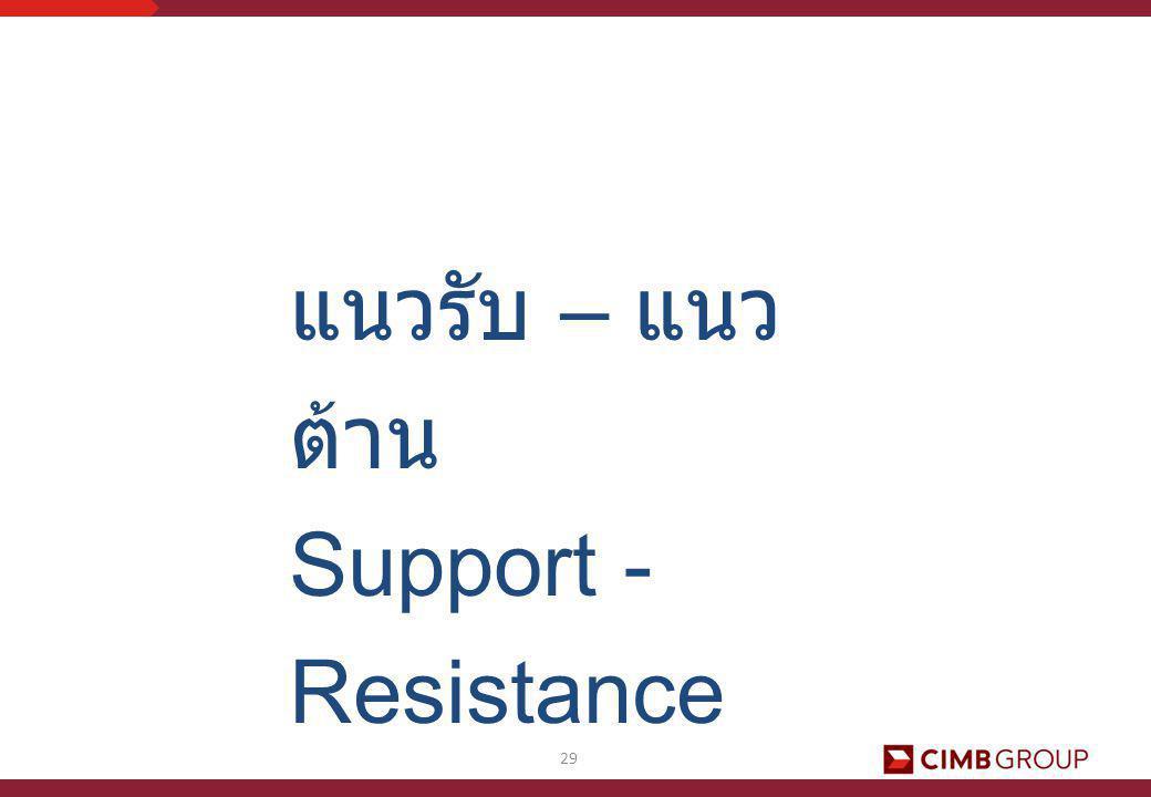 29 แนวรับ – แนว ต้าน Support - Resistance