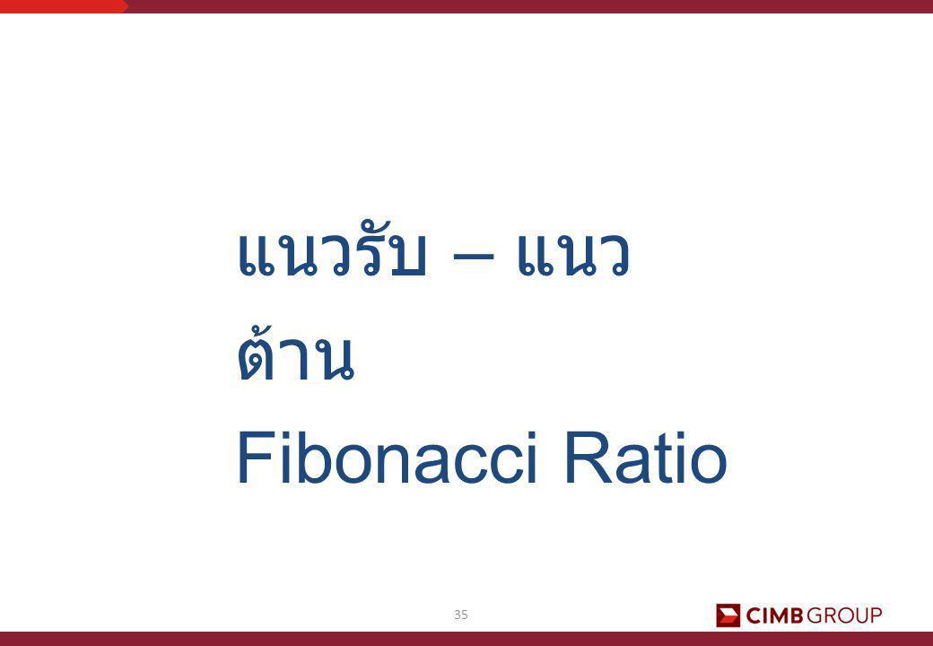 35 แนวรับ – แนว ต้าน Fibonacci Ratio
