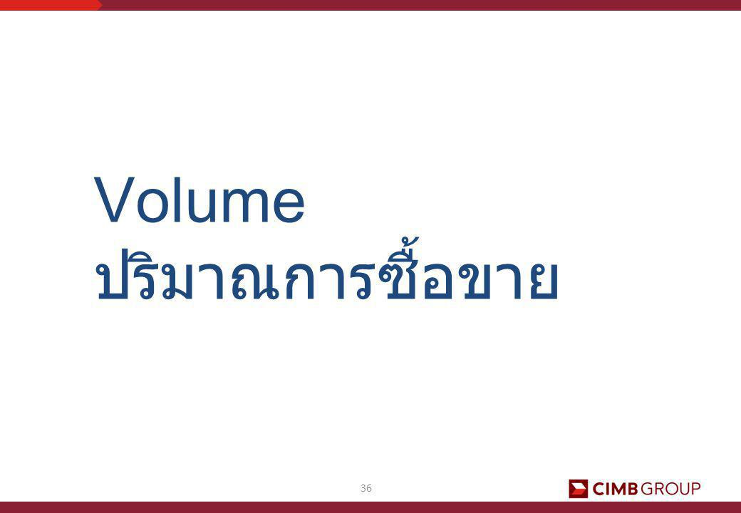 36 Volume ปริมาณการซื้อขาย