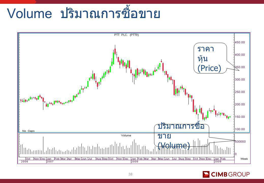 38 Volume ปริมาณการซื้อขาย ราคา หุ้น (Price) ปริมาณการซื้อ ขาย (Volume)