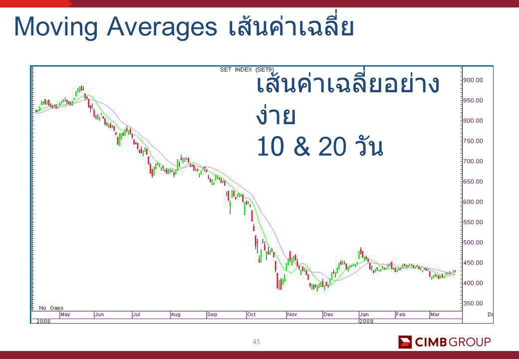 45 Moving Averages เส้นค่าเฉลี่ย เส้นค่าเฉลี่ยอย่าง ง่าย 10 & 20 วัน