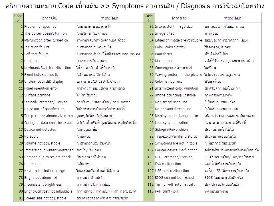 อธิบายความหมาย Code เบื้องต้น >> Symptoms อาการเสีย / Diagnosis การวินิจฉัยโดยช่าง