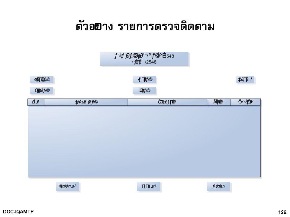 126DOC-IQAMTP ตัวอย่าง รายการตรวจติดตาม