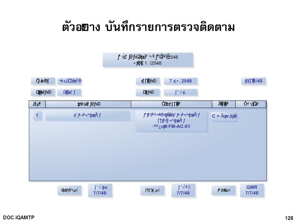 128DOC-IQAMTP ตัวอย่าง บันทึกรายการตรวจติดตาม