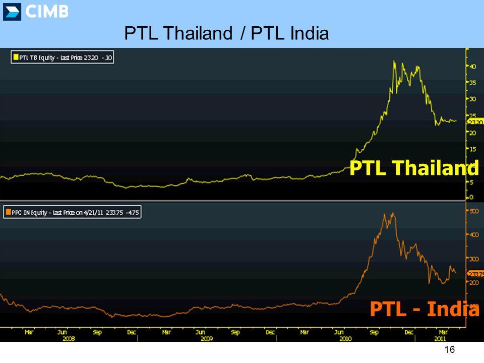 16 PTL - India PTL Thailand PTL Thailand / PTL India