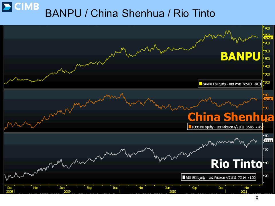 8 BANPU / China Shenhua / Rio Tinto BANPU China Shenhua Rio Tinto