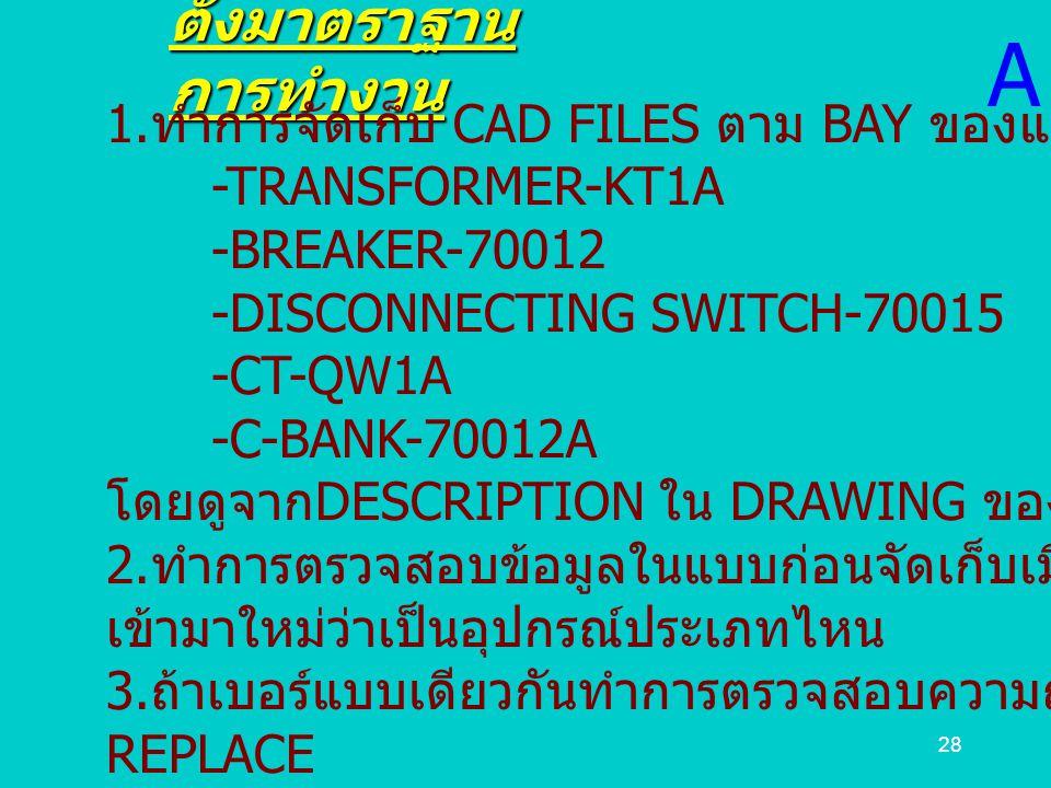 28 ตั้งมาตราฐาน การทำงาน 1. ทำการจัดเก็บ CAD FILES ตาม BAY ของแต่ละอุปกรณ์เช่น -TRANSFORMER-KT1A -BREAKER-70012 -DISCONNECTING SWITCH-70015 -CT-QW1A -