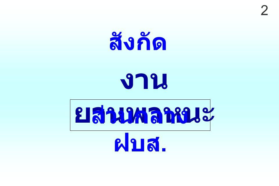 สัญญลักษณ์ กลุ่ม ทำให้ผู้ใช้บริการรถทุกระดับ เกิดความประทับใจ ความหมายของ สัญลักษณ์ 3 บริการ ประทับใจ 02-0308 บส.