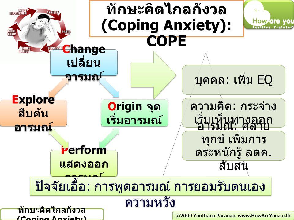 Change เปลี่ยน อารมณ์ Origin จุด เริ่มอารมณ์ Perform แสดงออก อารมณ์ Explore สืบค้น อารมณ์ บุคคล : เพิ่ม EQ ความคิด : กระจ่าง เริ่มเห็นทางออก อารมณ์ : คลาย ทุกข์ เพิ่มการ ตระหนักรู้ ลดค.