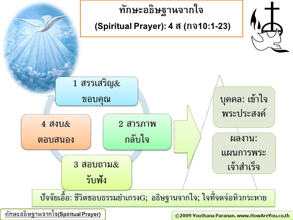 ทักษะอธิษฐานจากใจ (Spiritual Prayer): 4 ส (กจ10:1-23) บุคคล: เข้าใจ พระประสงค์ ผลงาน: แผนการพระ เจ้าสำเร็จ ปัจจัยเอื้อ: ชีวิตชอบธรรมยำเกรงG; อธิษฐานจา