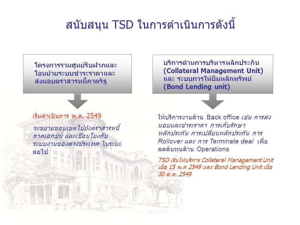 สนับสนุน TSD ในการดำเนินการดังนี้ บริการด้านการบริหารหลักประกัน (Collateral Management Unit) และ ระบบการให้ยืมหลักทรัพย์ (Bond Lending unit) โครงการรว