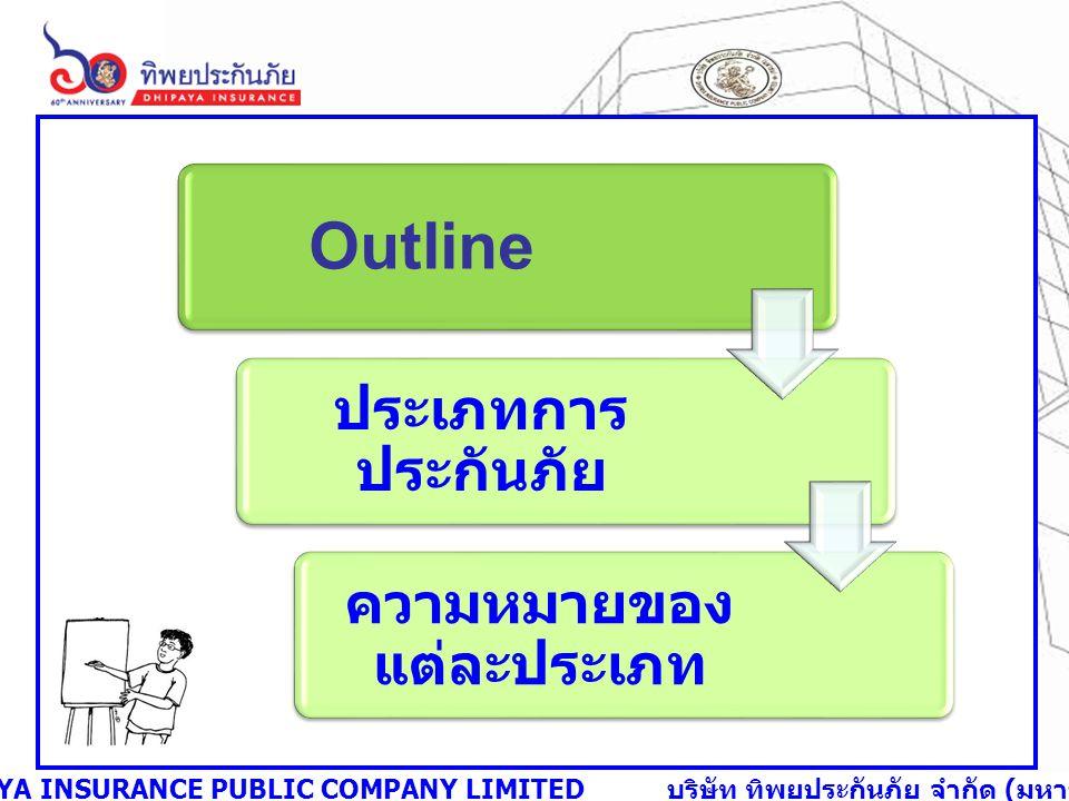 DHIPAYA INSURANCE PUBLIC COMPANY LIMITED บริษัท ทิพยประกันภัย จำกัด ( มหาชน ) Outline ประเภทการ ประกันภัย ความหมายของ แต่ละประเภท