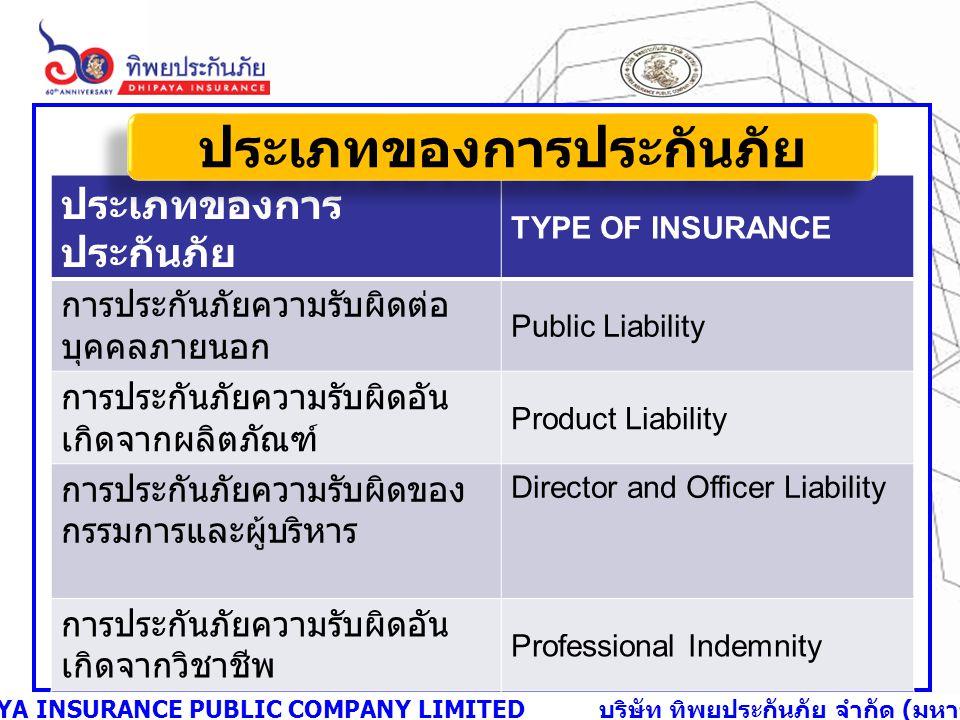 DHIPAYA INSURANCE PUBLIC COMPANY LIMITED บริษัท ทิพยประกันภัย จำกัด ( มหาชน ) ประเภทของการประกันภัย TYPE OF INSURANCE การประกันภัยผู้เล่นกอล์ฟ Golfer's Indemnity การประกันภัยสำหรับเงิน Money Insurance การประกันภัยโจรกรรม Burglary Insurance การประกันภัย พรบ.